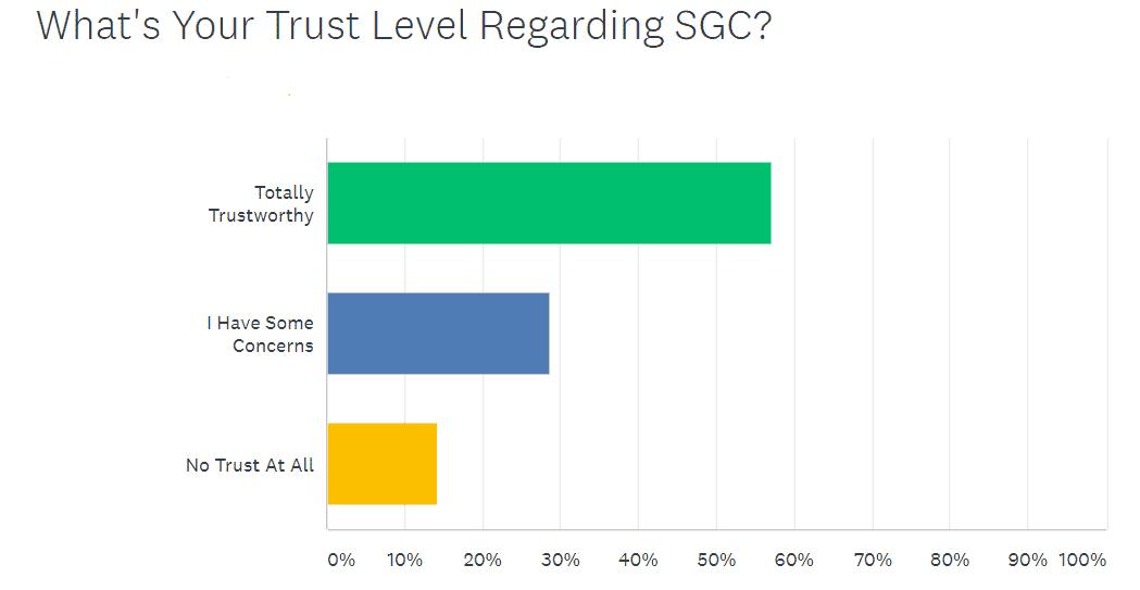 SGC-TRUST