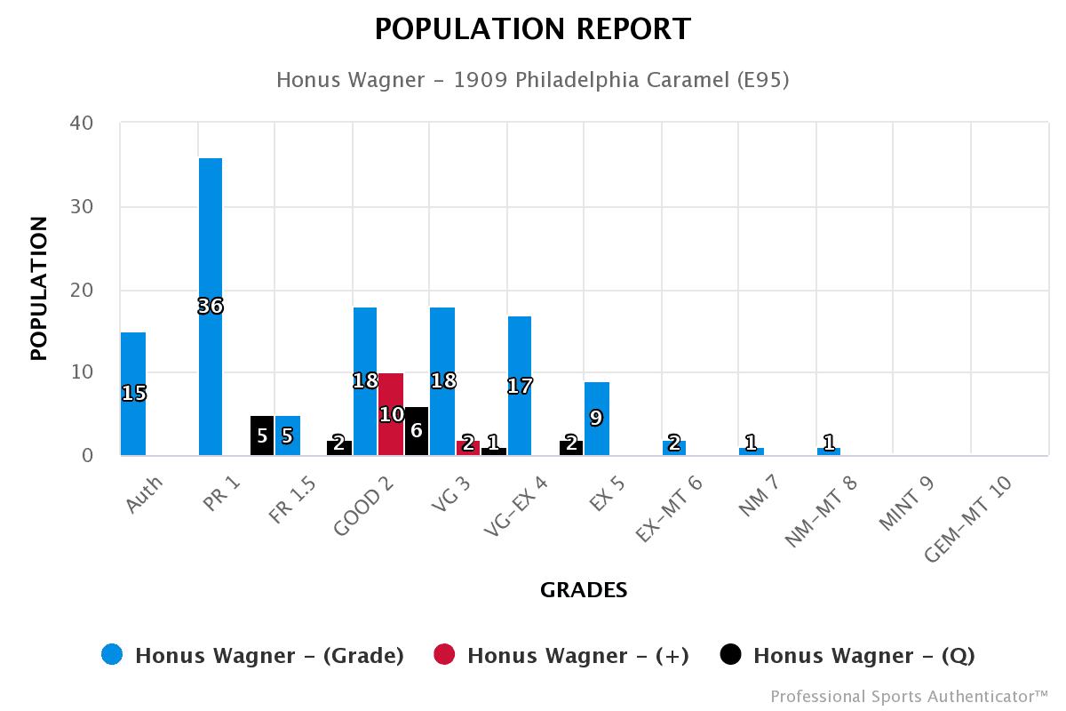 population-report-e95-wagner