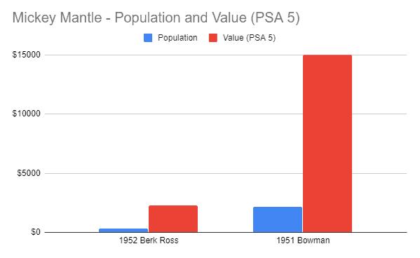 mantle-berk-ross-vs-bowman