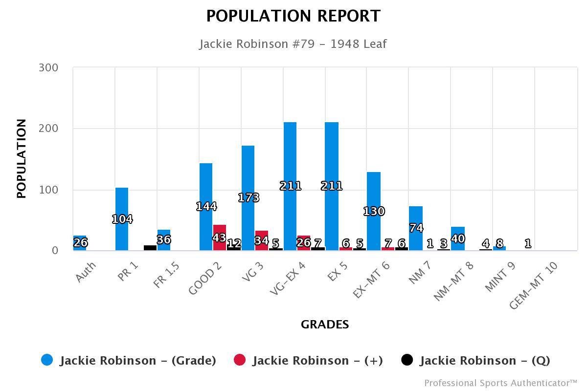 pop-report-robinson-leaf