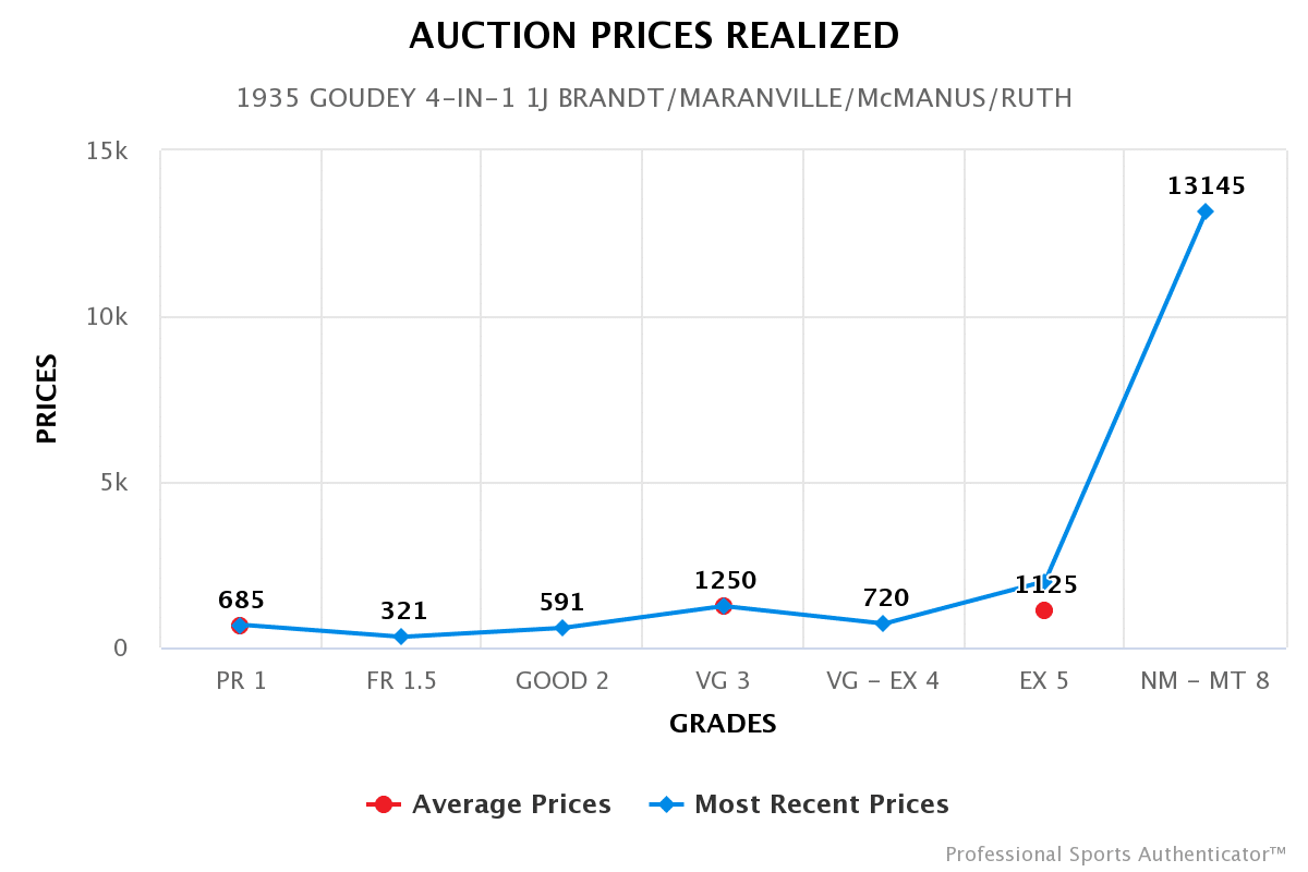 auction-prices-realized (38)