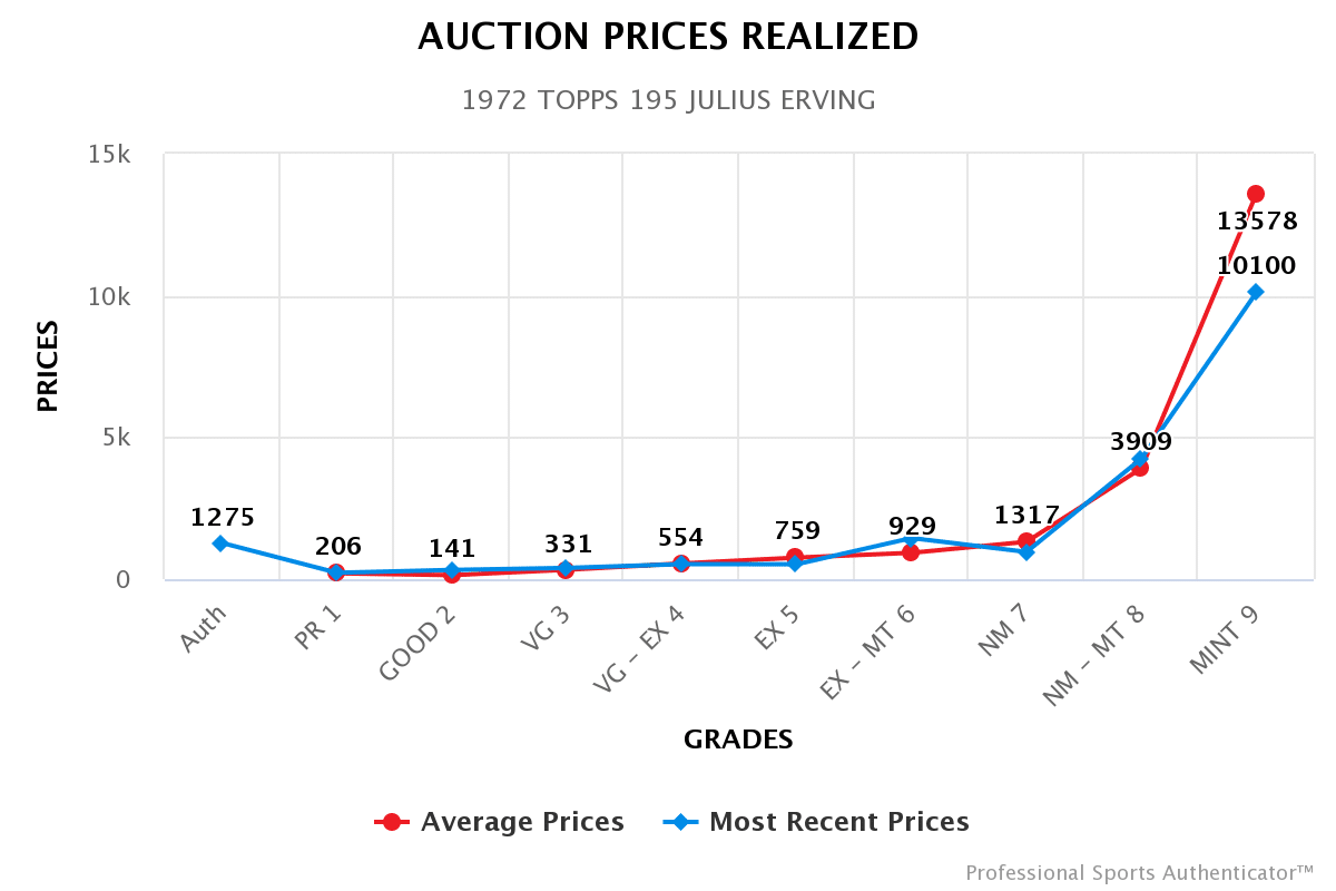 auction-prices-realized (39)