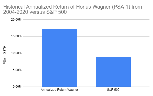 wagner-psa-1-returns