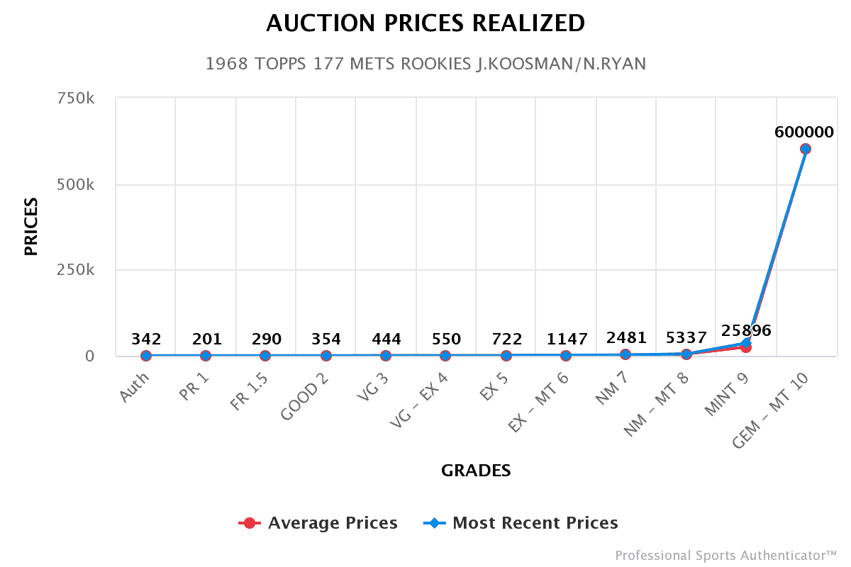auction-prices-realized (40)