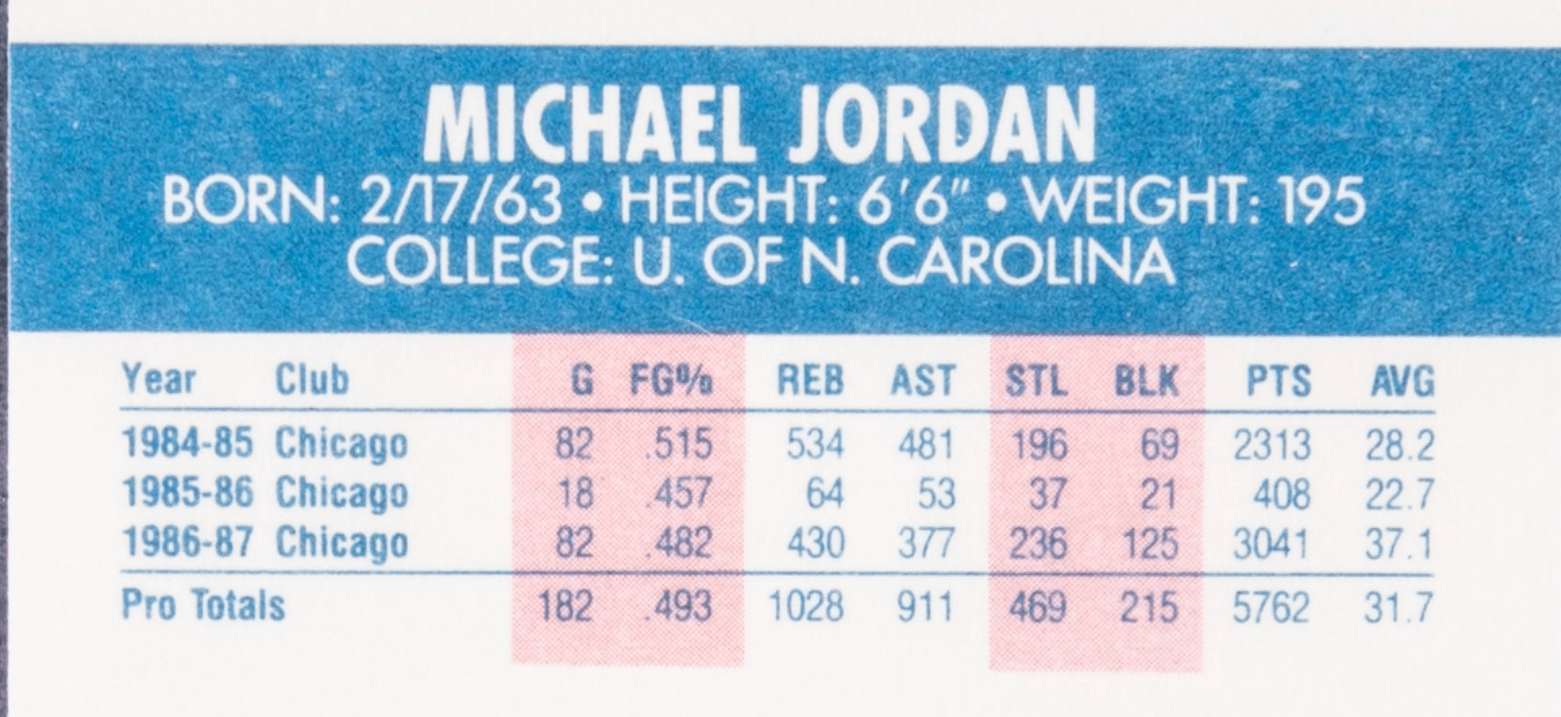 fleer-jordan-back-text