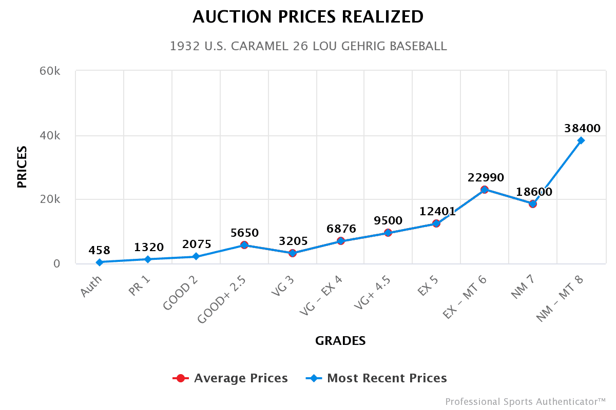 auction-prices-realized (48)