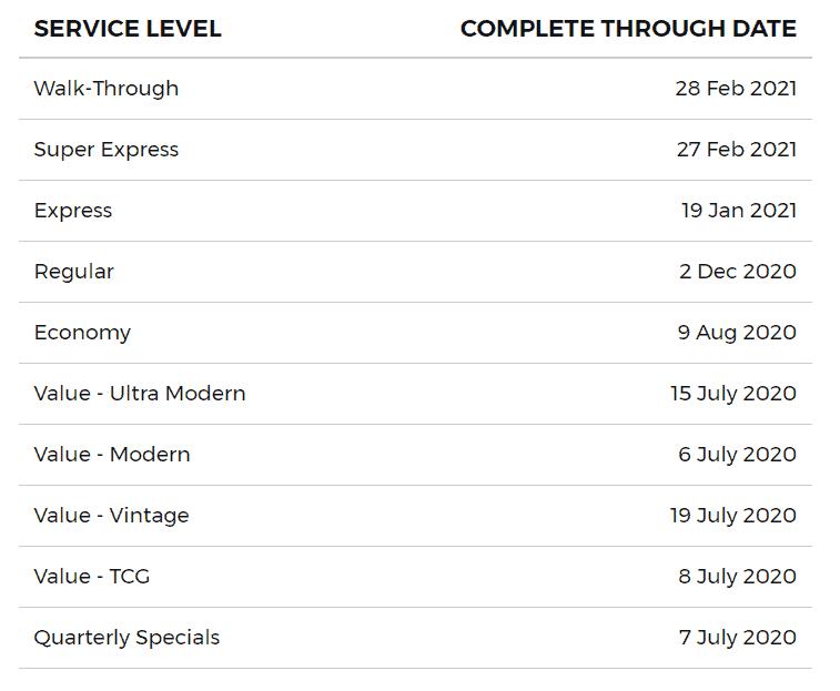 complete-through-dates