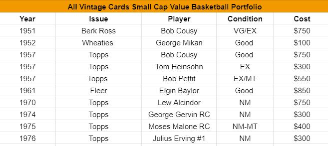 all-vintage-basketball-small-value-list