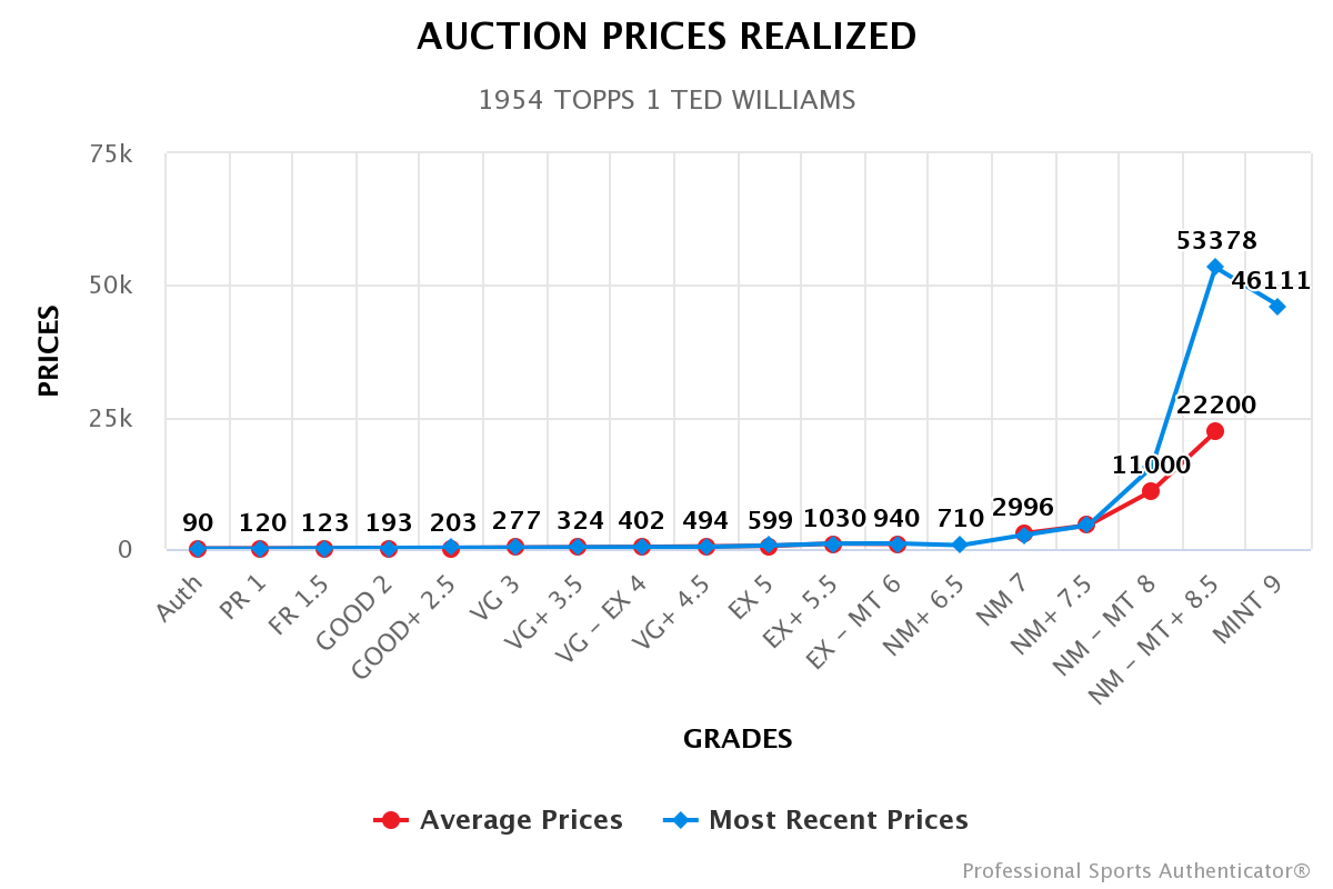 auction-prices-realized (6)