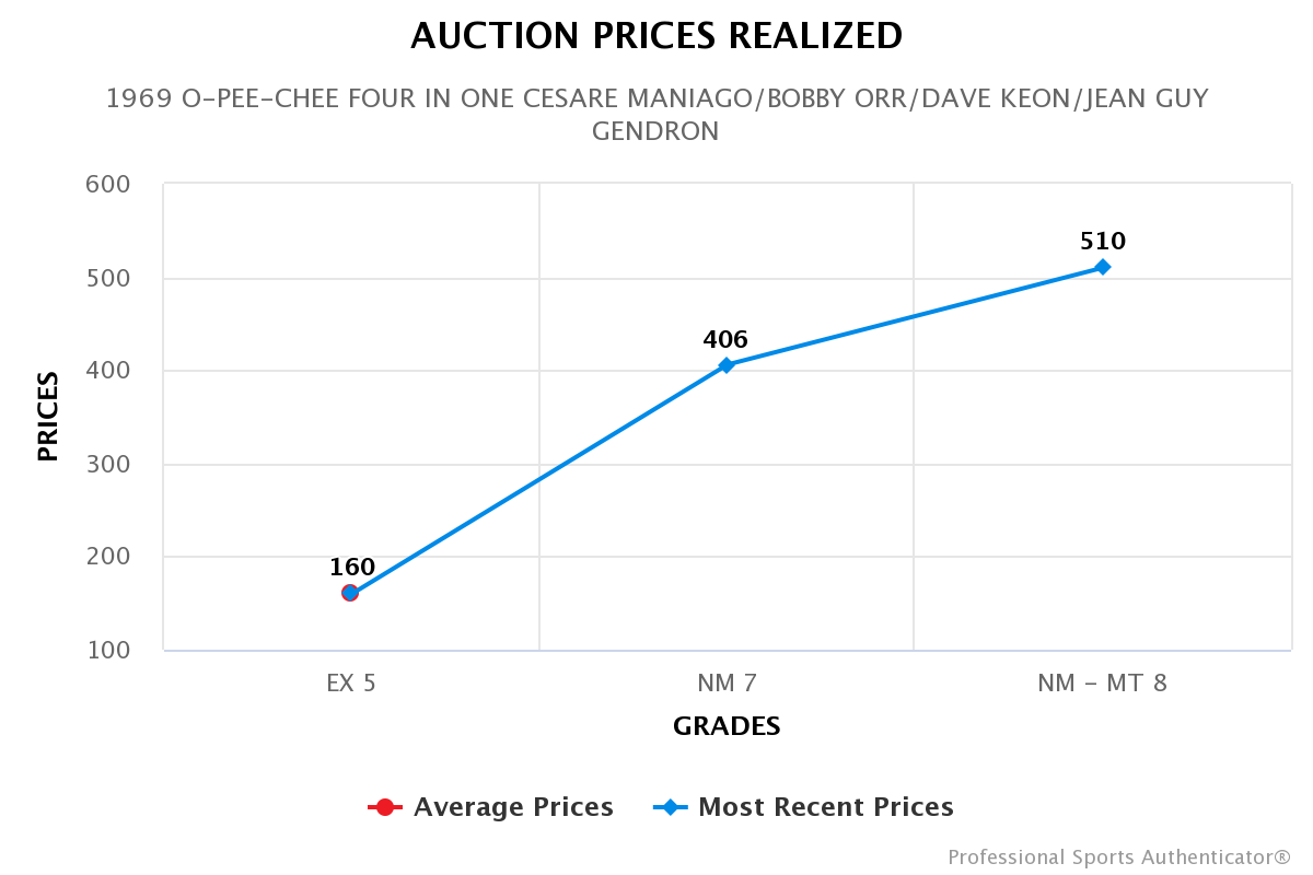 auction-prices-realized (8)